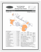 B3ZRM - The most common Berkeley pump used in the water truck industry.