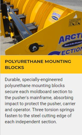 POLYURETHANE MOUNTING BLOCKS