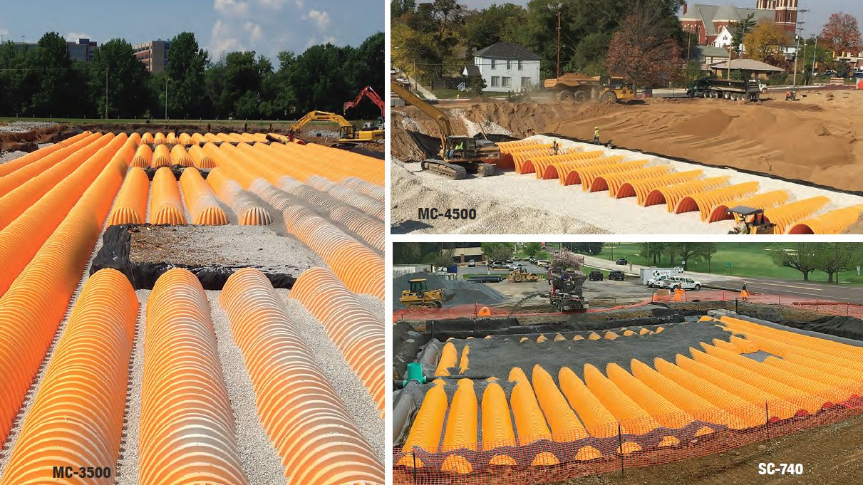 Stormwater management systems for sale